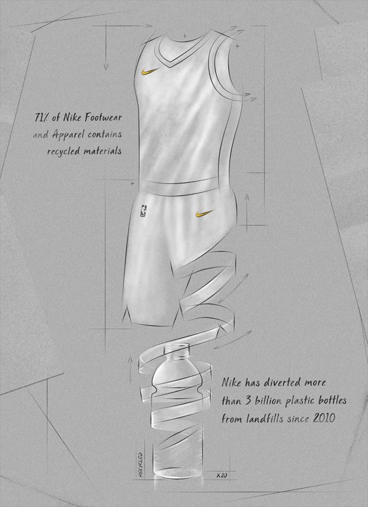 Nike-Basketball-NBA-Jersey-Sustainability_native_1600